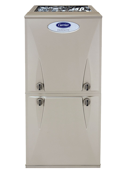 Northwest Gas provides Residential Gas Furnace Rental Service